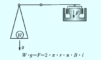 電子電便の仕組み図
