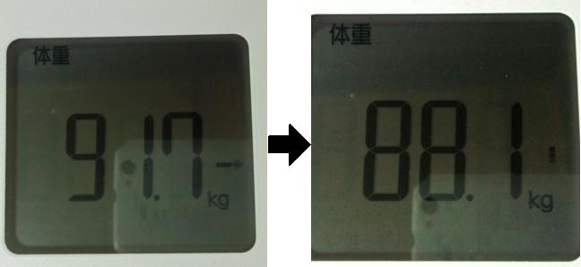 1日断食前と後の体重比較