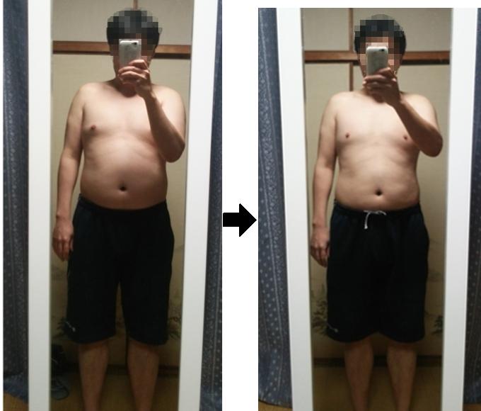 断食前と断食して48時間後を比較した写真(横腹)