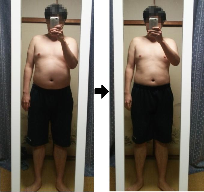 1日断食による変化の写真(縦)