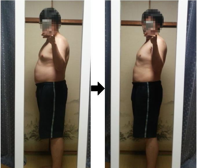 3日間断食する前後の体形(前腹)を比較