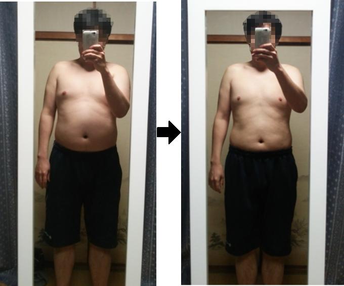 3日間断食する前後の体形(横腹)を比較