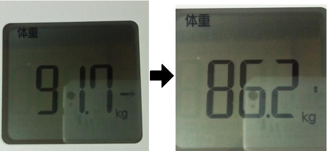 3日断食した前後の体重比較