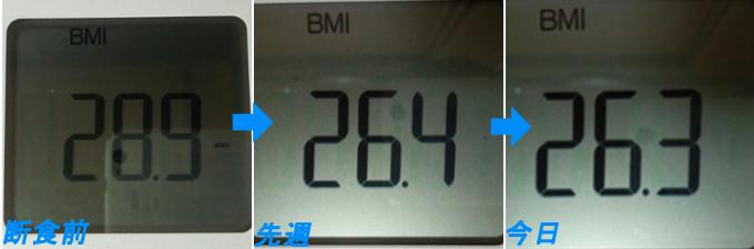 3週間ダイエットによるBMIの推移
