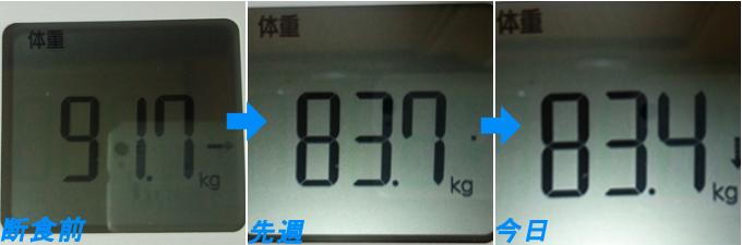3週間ダイエットによる体重の推移