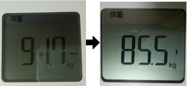 酵素断食1週間での体重減少