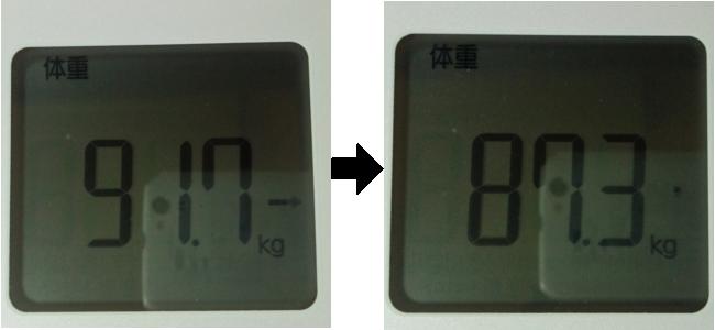 2日断食前後の体重比較画像
