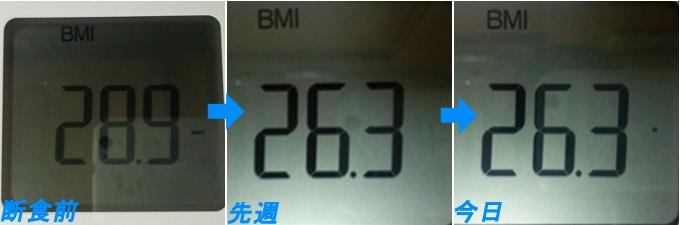 ダイエット4週目のBMI変化